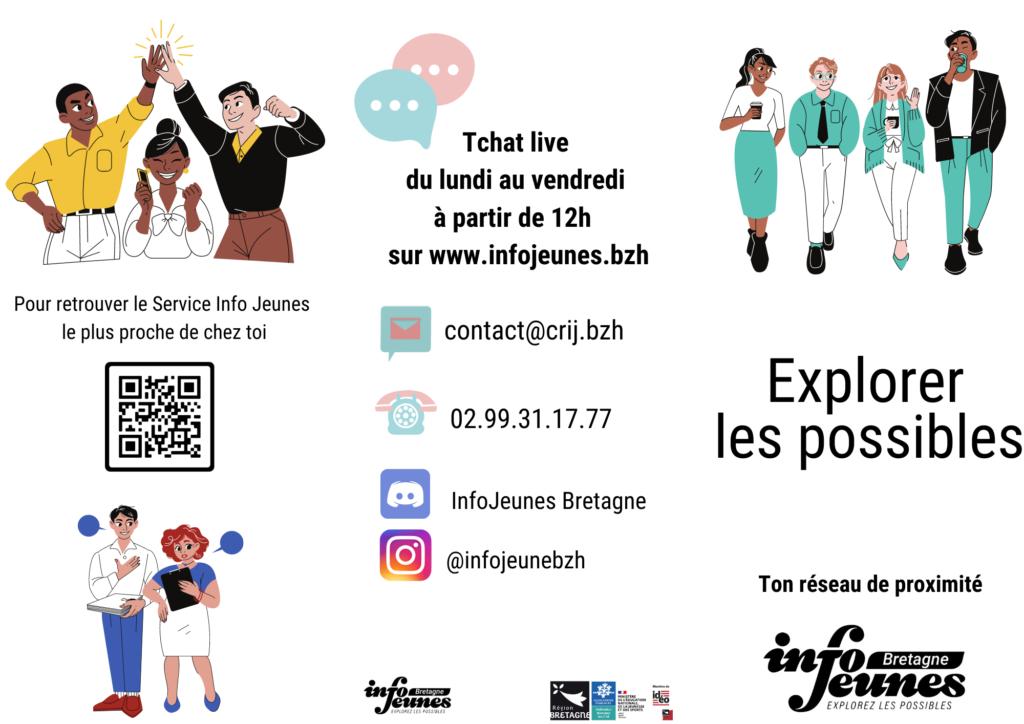 Contacter le réseau Info Jeunes Bretagne en 2021